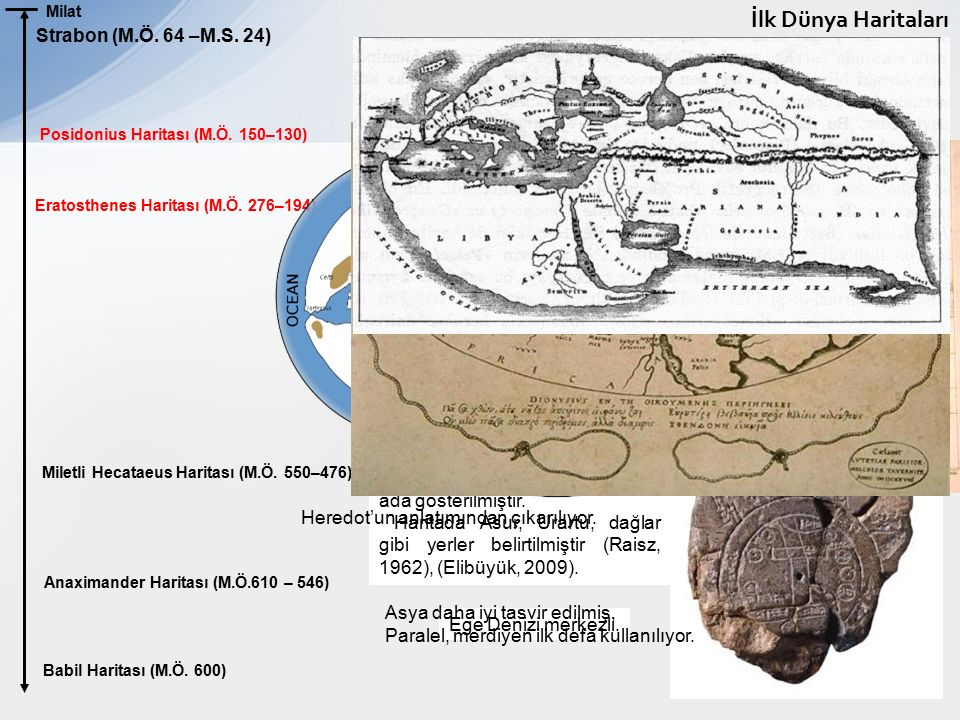 İlk Dünya Haritaları Heredot (M.Ö. 440) Haritası