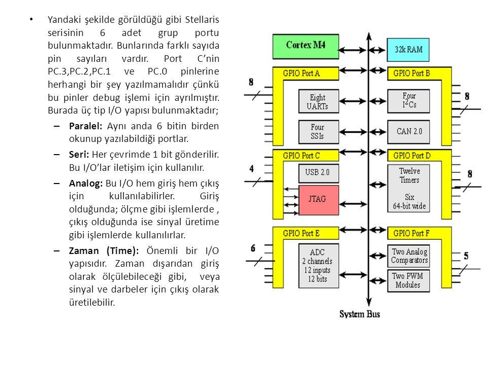 Yandaki şekilde görüldüğü gibi Stellaris serisinin 6 adet grup portu bulunmaktadır. Bunlarında farklı sayıda pin sayıları vardır. Port C'nin PC.3,PC.2,PC.1 ve PC.0 pinlerine herhangi bir şey yazılmamalıdır çünkü bu pinler debug işlemi için ayrılmıştır. Burada üç tip I/O yapısı bulunmaktadır;
