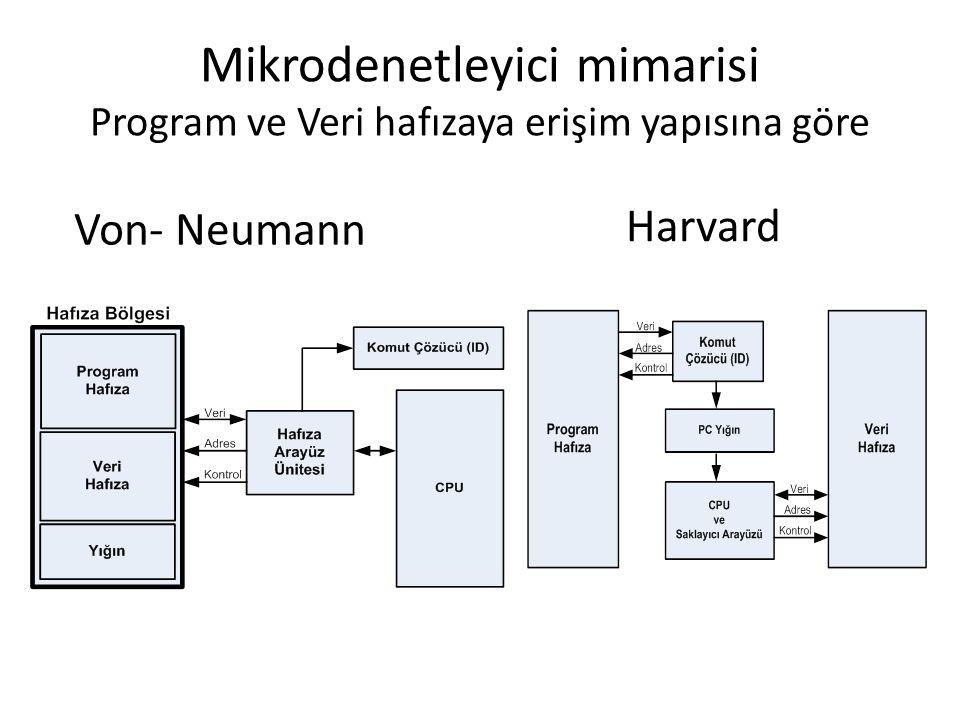 Mikrodenetleyici mimarisi Program ve Veri hafızaya erişim yapısına göre