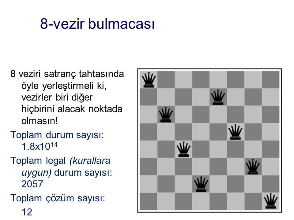 8-vezir bulmacası 8 veziri satranç tahtasında öyle yerleştirmeli ki, vezirler biri diğer hiçbirini alacak noktada olmasın!