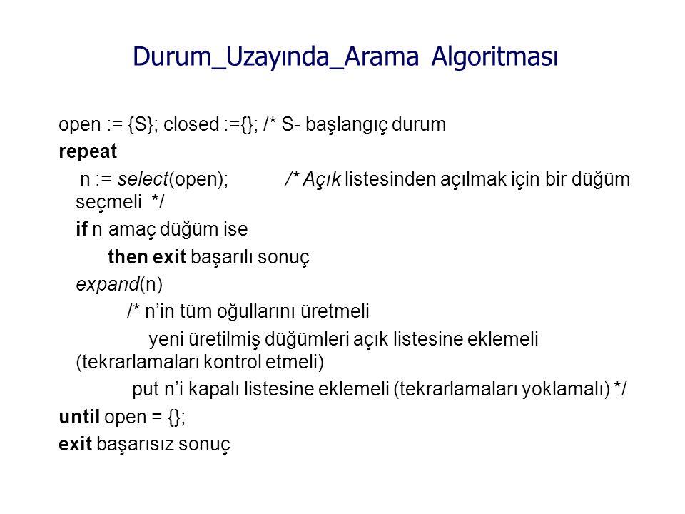 Durum_Uzayında_Arama Algoritması