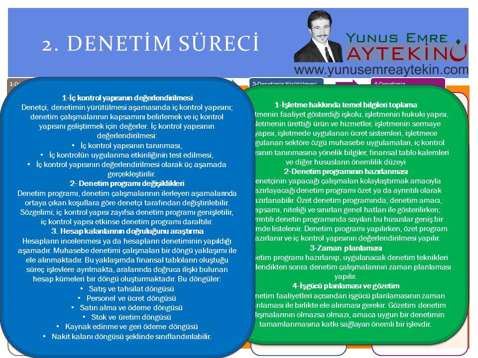 2. DENETİM SÜRECİ 1-İç kontrol yapısının değerlendirilmesi