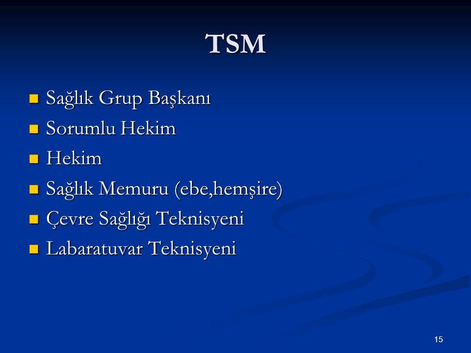 TSM Sağlık Grup Başkanı Sorumlu Hekim Hekim