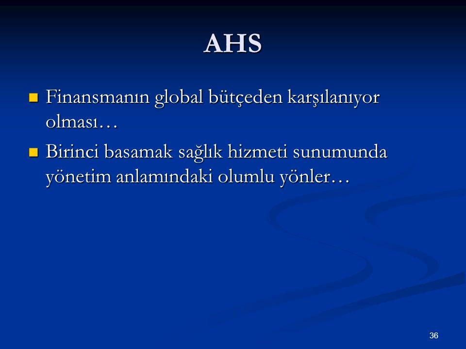 AHS Finansmanın global bütçeden karşılanıyor olması…