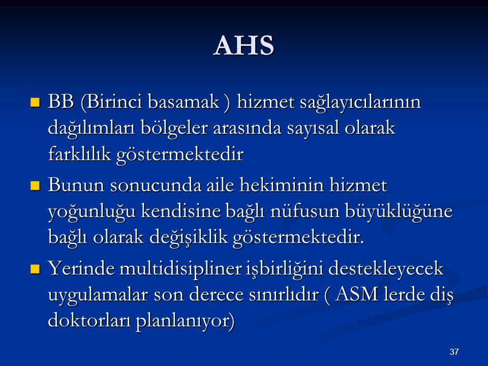 AHS BB (Birinci basamak ) hizmet sağlayıcılarının dağılımları bölgeler arasında sayısal olarak farklılık göstermektedir.