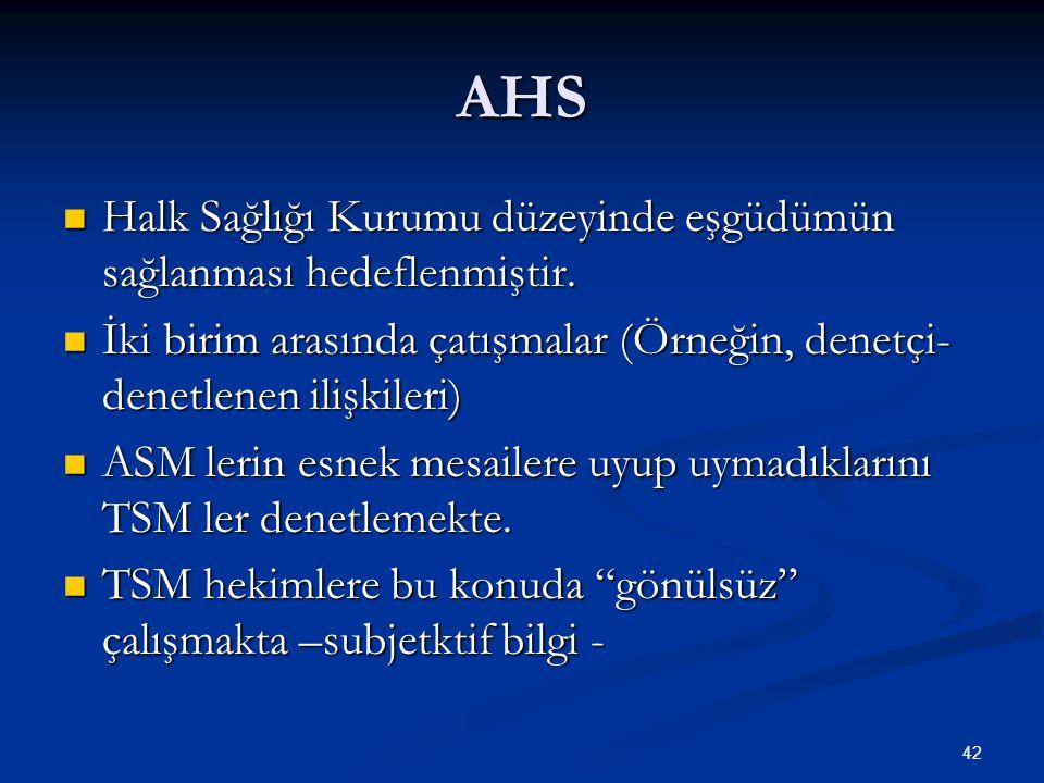 AHS Halk Sağlığı Kurumu düzeyinde eşgüdümün sağlanması hedeflenmiştir.