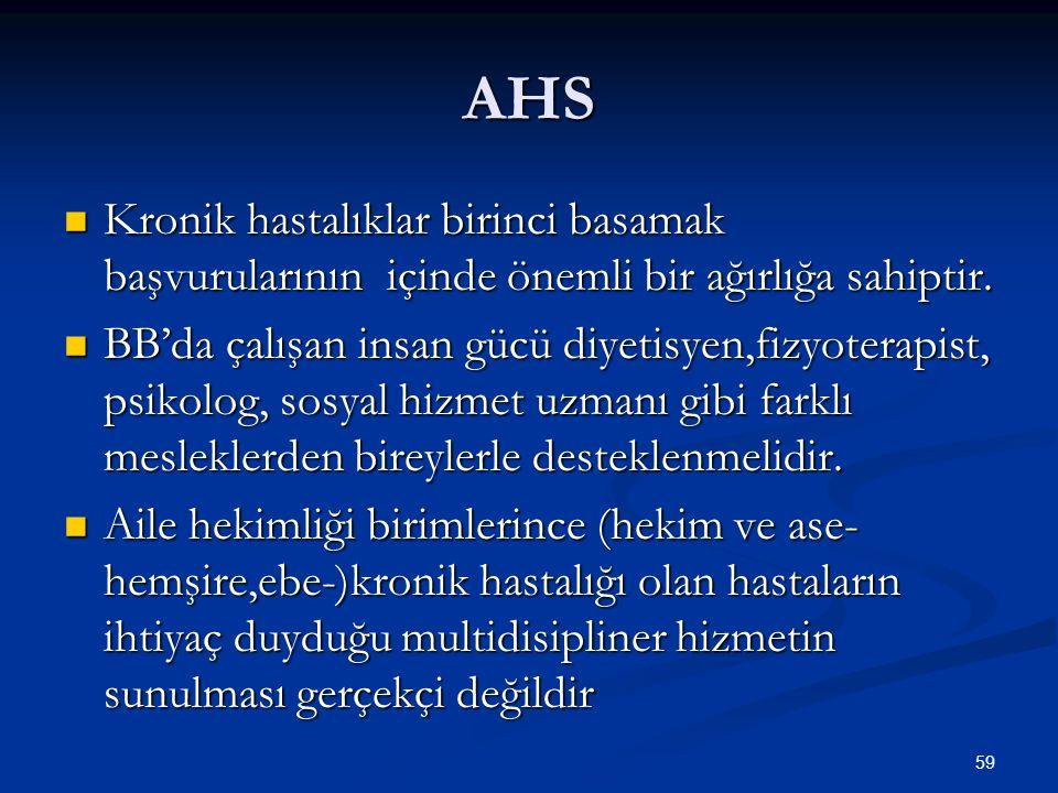 AHS Kronik hastalıklar birinci basamak başvurularının içinde önemli bir ağırlığa sahiptir.