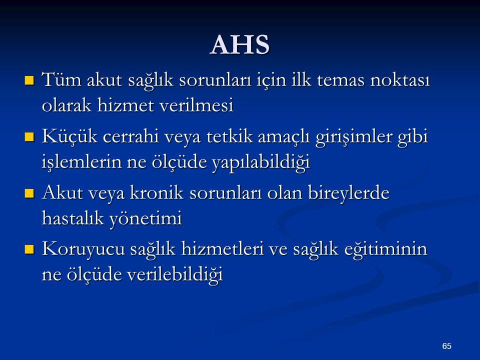 AHS Tüm akut sağlık sorunları için ilk temas noktası olarak hizmet verilmesi.