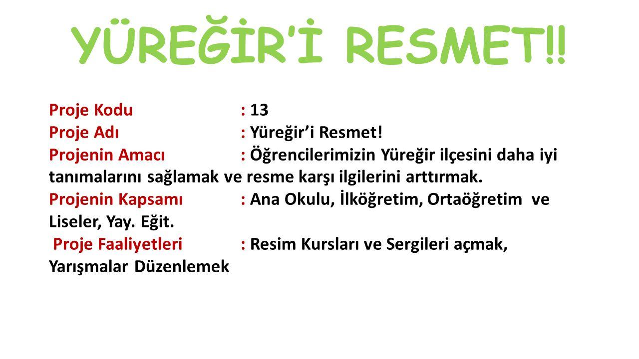 YÜREĞİR'İ RESMET!!
