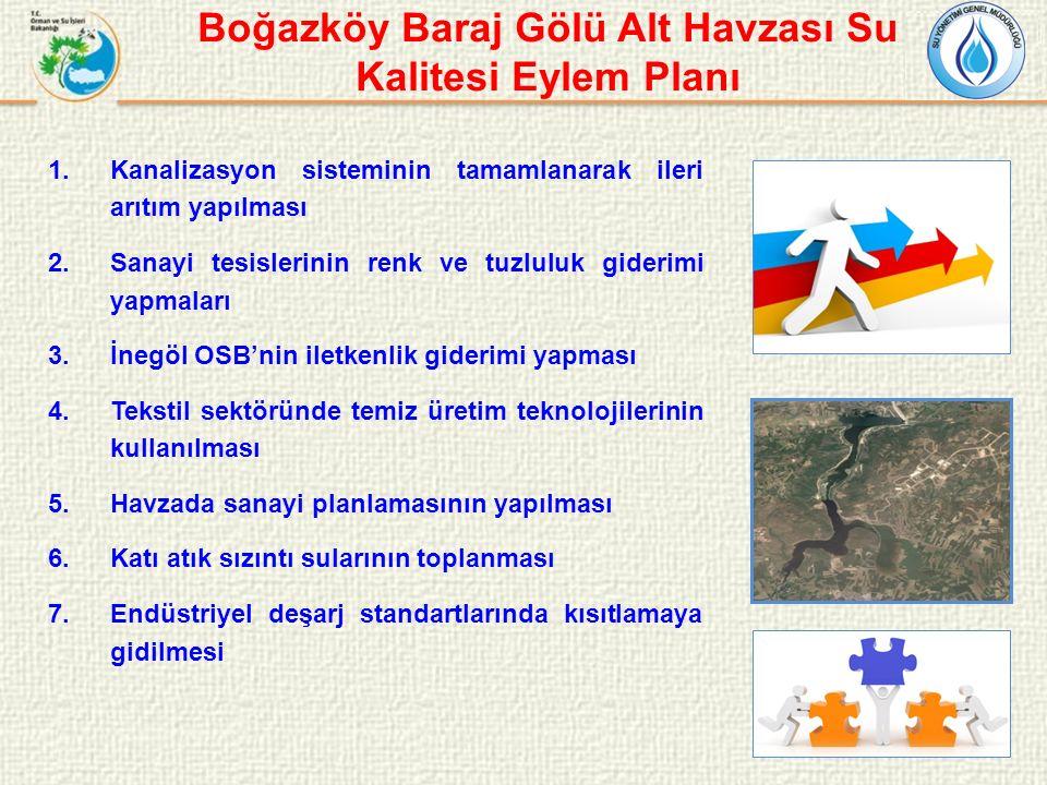 Boğazköy Baraj Gölü Alt Havzası Su Kalitesi Eylem Planı