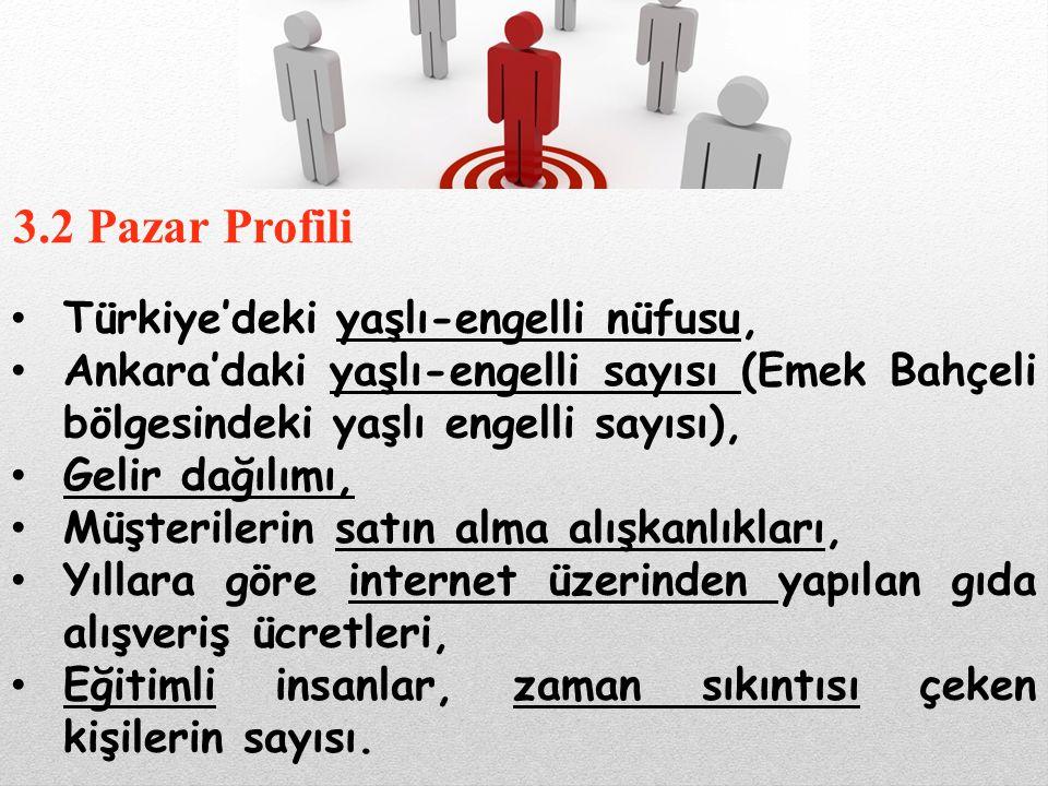 3.2 Pazar Profili Türkiye'deki yaşlı-engelli nüfusu,