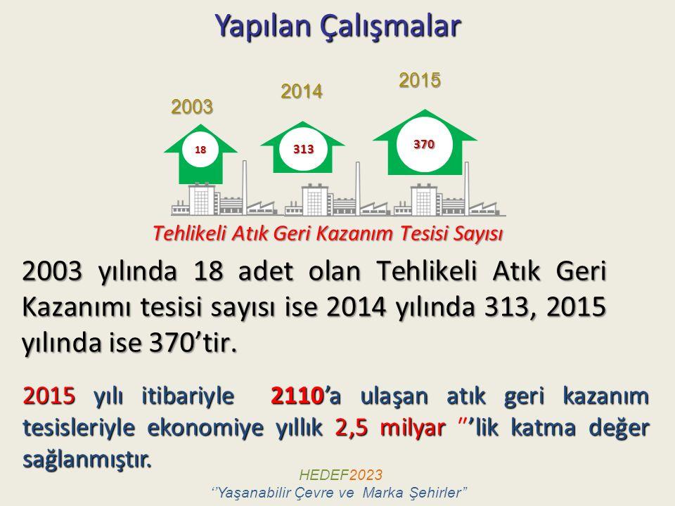 Yapılan Çalışmalar 2015. 2014. 2003. 370. 18. 313. Tehlikeli Atık Geri Kazanım Tesisi Sayısı.