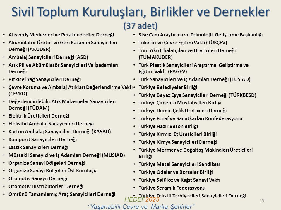 Sivil Toplum Kuruluşları, Birlikler ve Dernekler (37 adet)