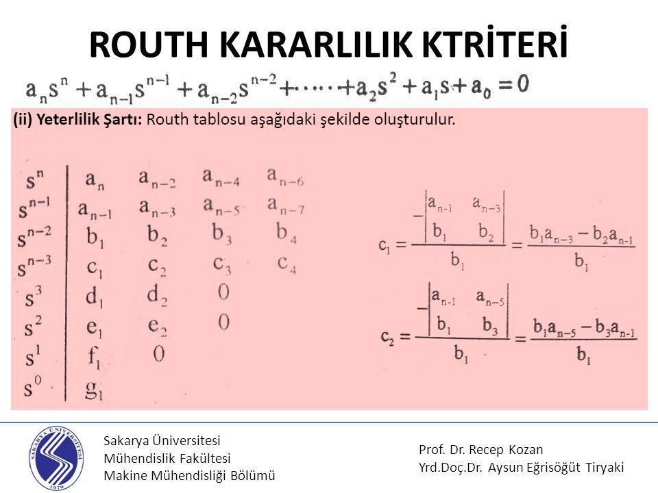 ROUTH KARARLILIK KTRİTERİ