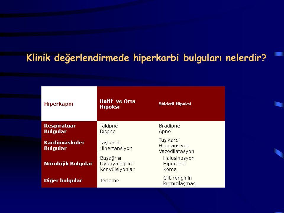 Klinik değerlendirmede hiperkarbi bulguları nelerdir