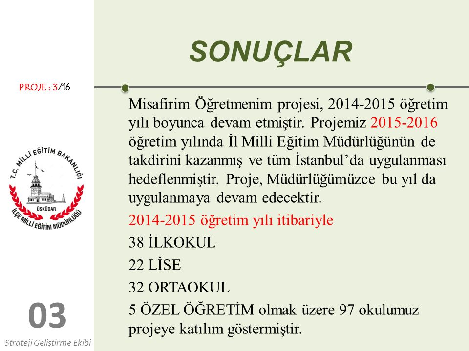 03 SONUÇLAR 2014-2015 öğretim yılı itibariyle 38 İLKOKUL 22 LİSE
