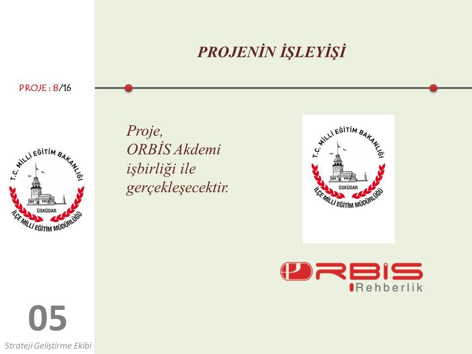 05 PROJENİN İŞLEYİŞİ Proje,