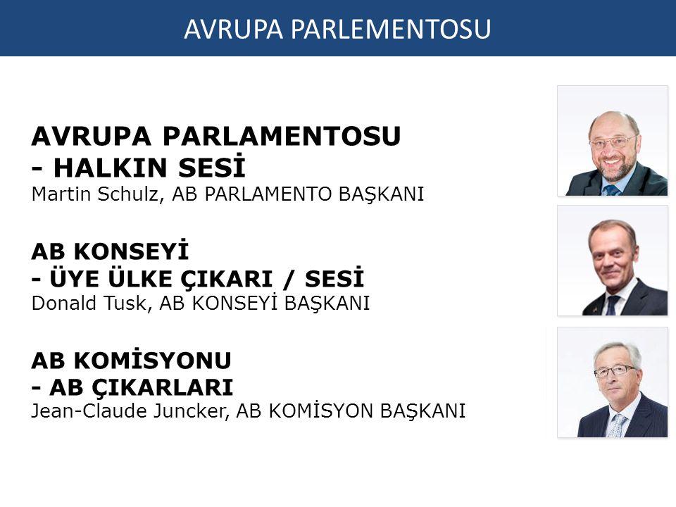 AVRUPA PARLEMENTOSU AVRUPA PARLAMENTOSU - HALKIN SESİ Martin Schulz, AB PARLAMENTO BAŞKANI.