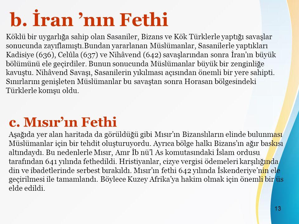 b. İran 'nın Fethi c. Mısır'ın Fethi