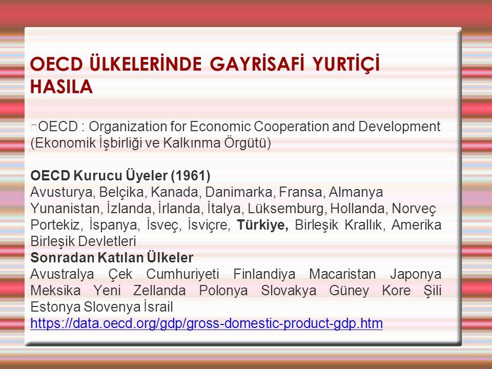OECD ÜLKELERİNDE GAYRİSAFİ YURTİÇİ HASILA