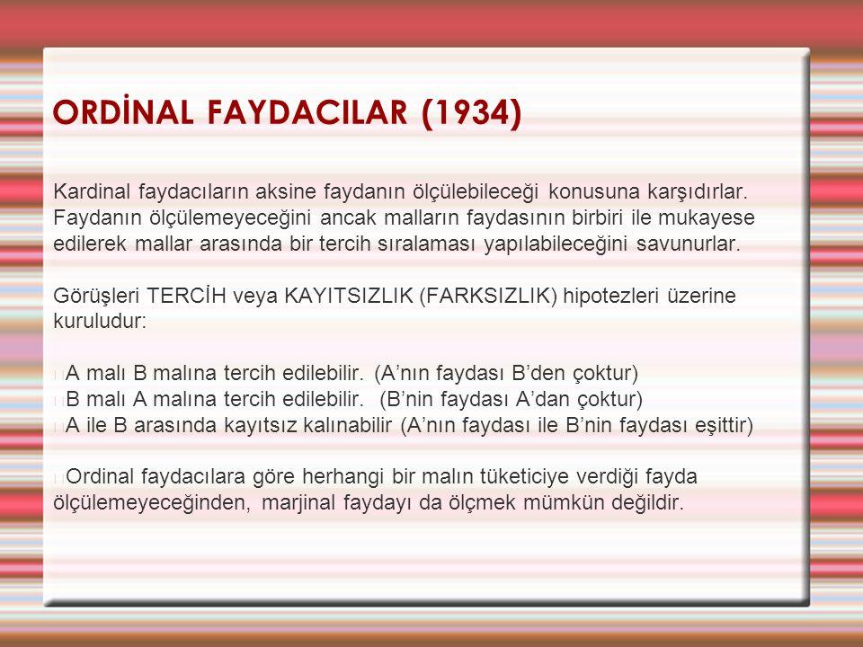 ORDİNAL FAYDACILAR (1934)