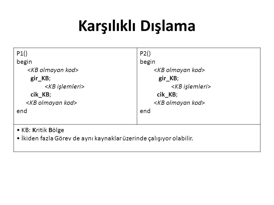 Karşılıklı Dışlama P1() begin <KB olmayan kod> gir_KB;