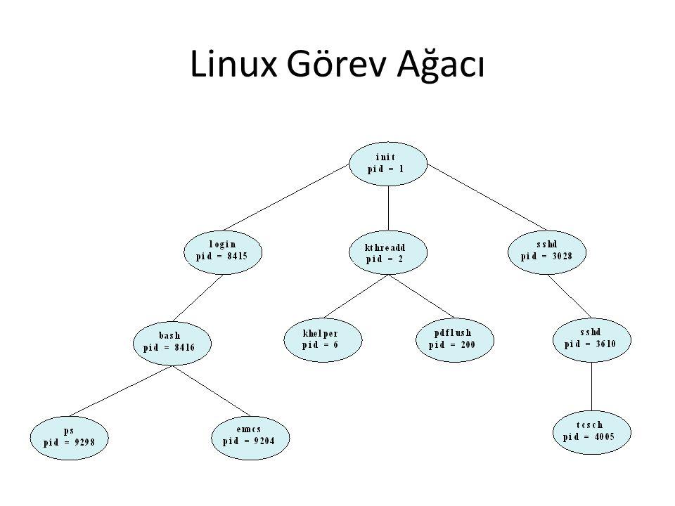 Linux Görev Ağacı