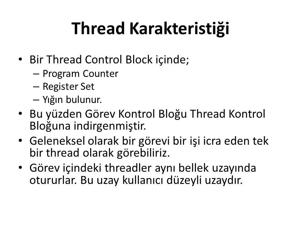 Thread Karakteristiği