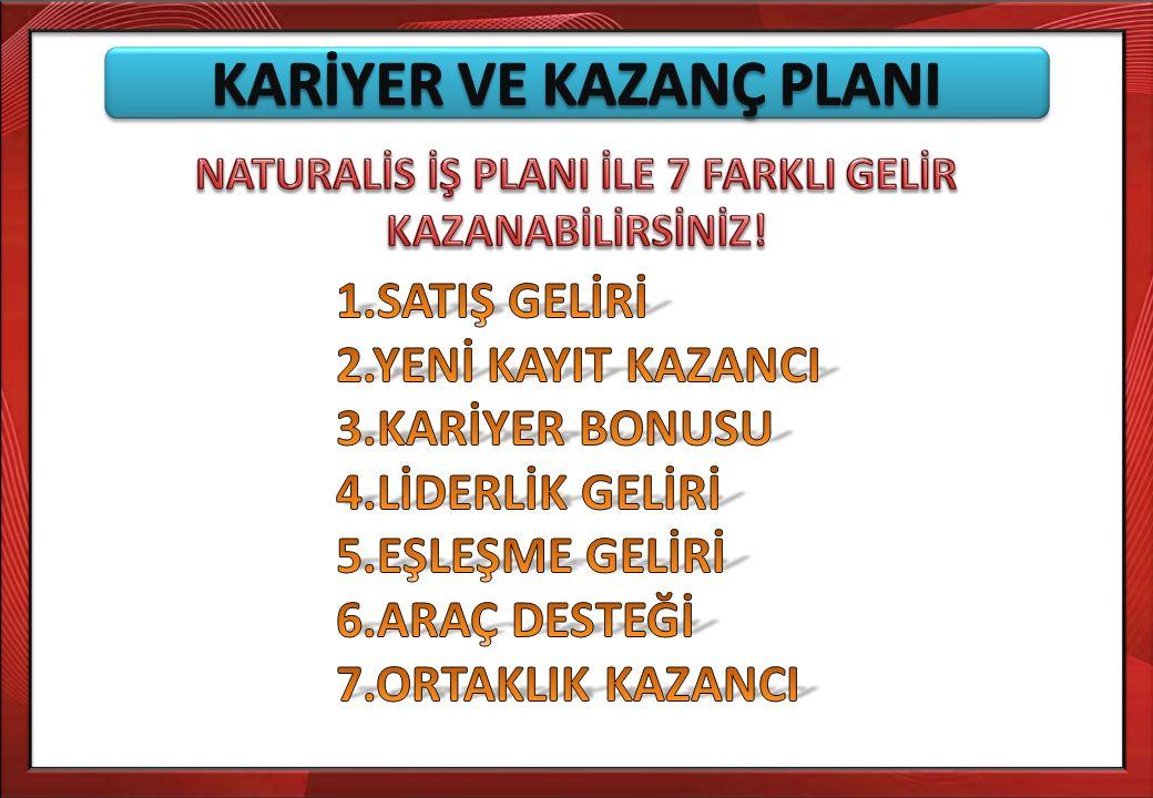 KARİYER VE KAZANÇ PLANI NATURALİS İŞ PLANI İLE 7 FARKLI GELİR