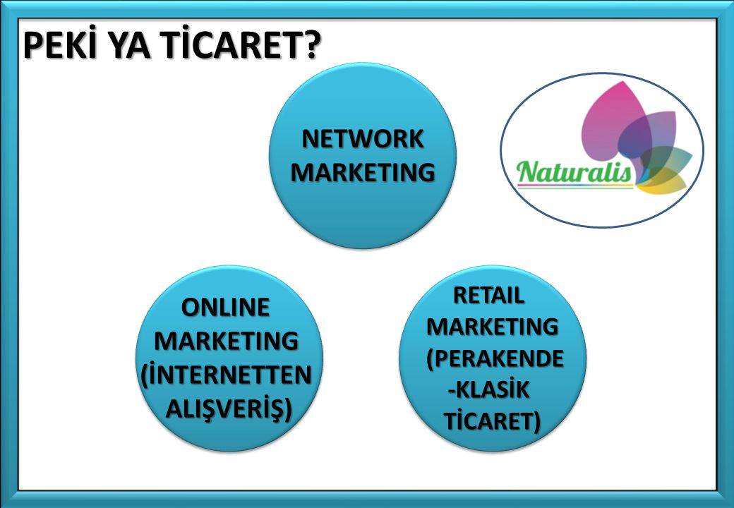PEKİ YA TİCARET NETWORK MARKETING ONLINE MARKETING (İNTERNETTEN