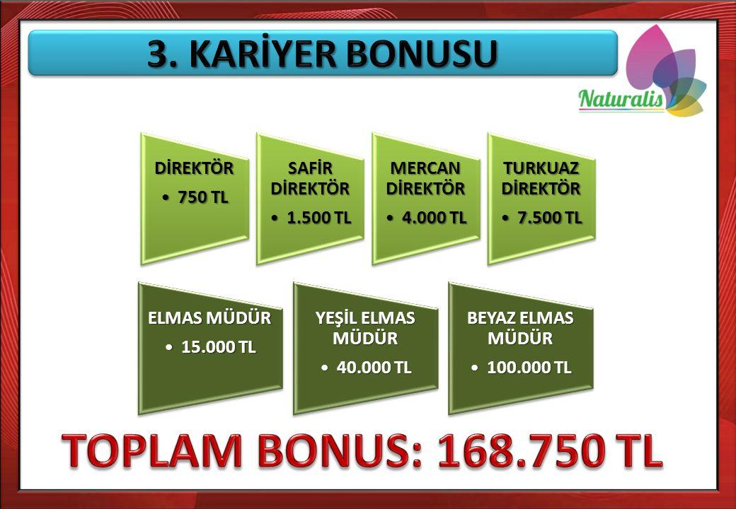 TOPLAM BONUS: 168.750 TL 3. KARİYER BONUSU DİREKTÖR 750 TL