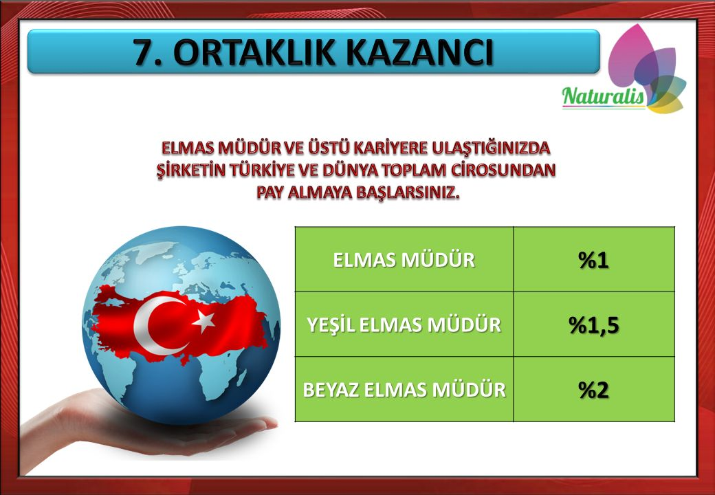 7. ORTAKLIK KAZANCI %1 %1,5 %2 ELMAS MÜDÜR YEŞİL ELMAS MÜDÜR