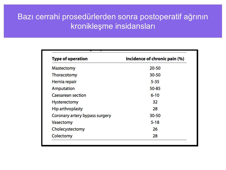Bazı cerrahi prosedürlerden sonra postoperatif ağrının kronikleşme insidansları