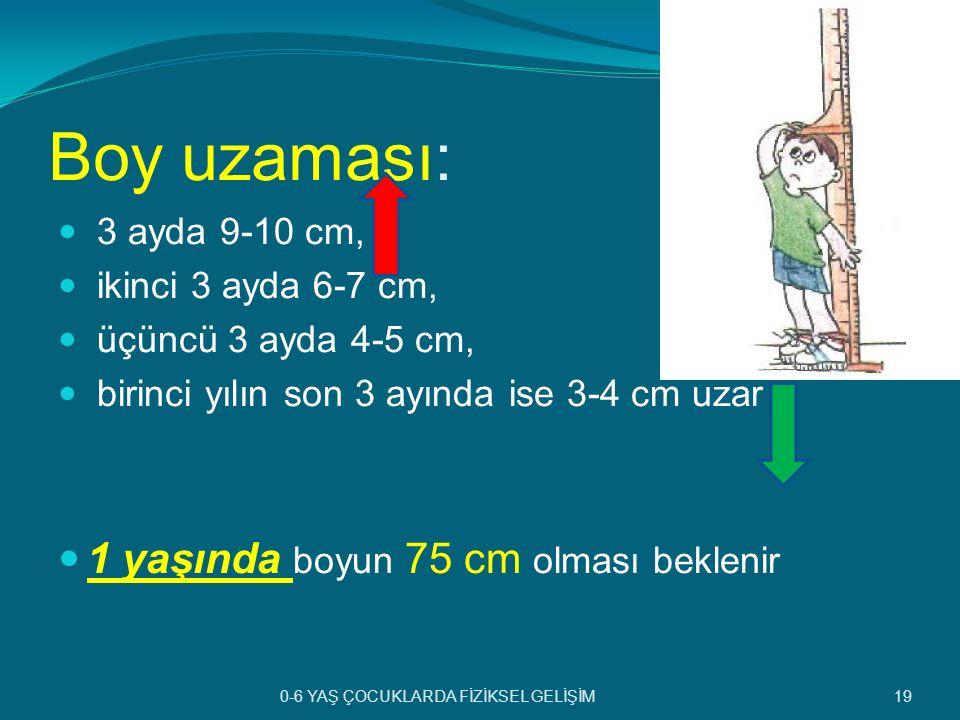 Boy uzaması: 1 yaşında boyun 75 cm olması beklenir 3 ayda 9-10 cm,