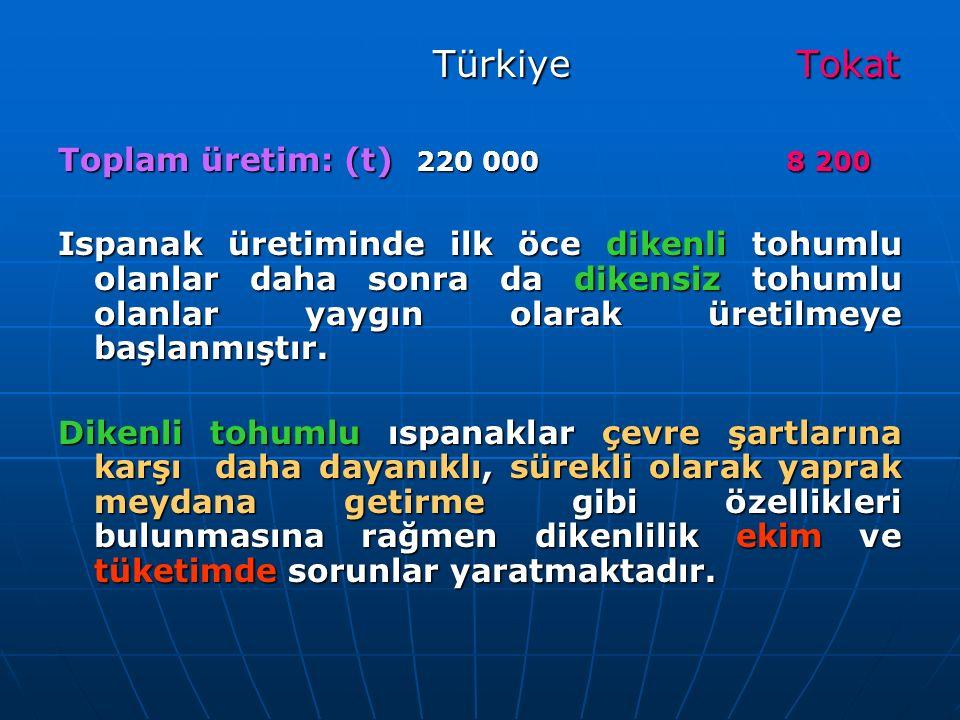 Türkiye Tokat Toplam üretim: (t) 220 000 8 200