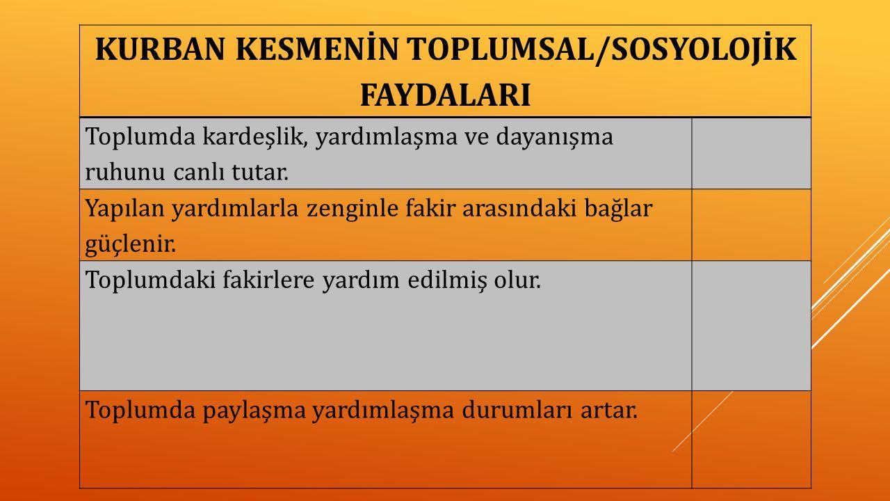 KURBAN KESMENİN TOPLUMSAL/SOSYOLOJİK FAYDALARI
