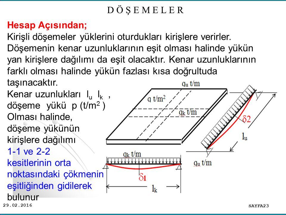 D Ö Ş E M E L E R Hesap Açısından; Kirişli döşemeler yüklerini oturdukları kirişlere verirler.