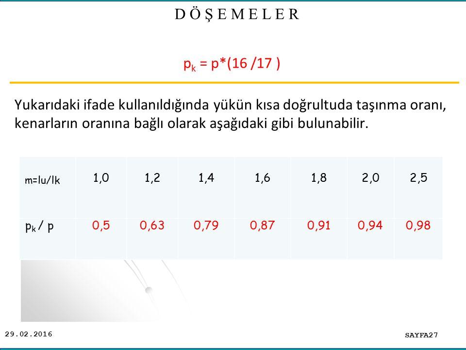 D Ö Ş E M E L E R pk = p*(16 /17 ) m=lu/lk