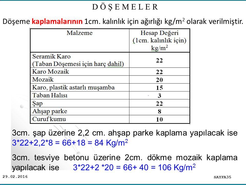 D Ö Ş E M E L E R Döşeme kaplamalarının 1cm. kalınlık için ağırlığı kg/m2 olarak verilmiştir.