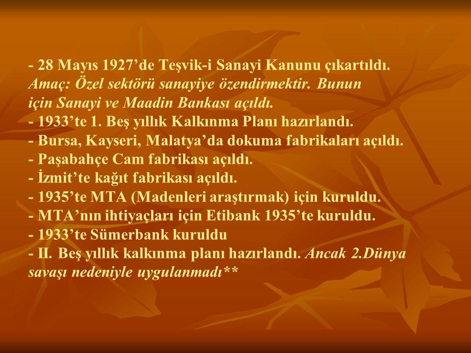 - 28 Mayıs 1927'de Teşvik-i Sanayi Kanunu çıkartıldı