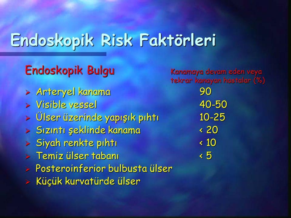 Endoskopik Risk Faktörleri