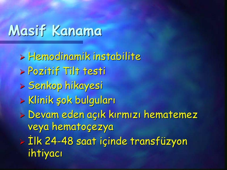 Masif Kanama Hemodinamik instabilite Pozitif Tilt testi