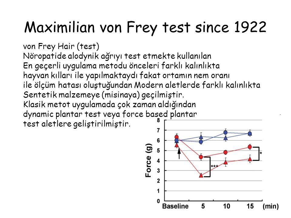 Maximilian von Frey test since 1922