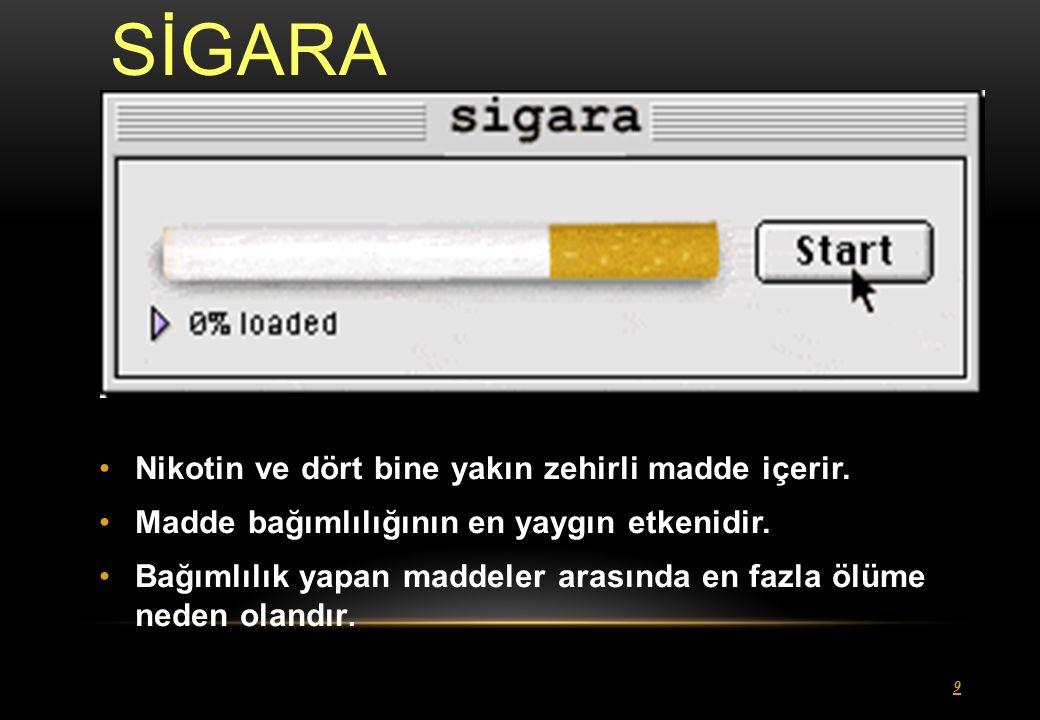 SİGARA Nikotin ve dört bine yakın zehirli madde içerir.