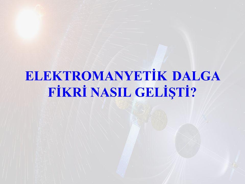 ELEKTROMANYETİK DALGA FİKRİ NASIL GELİŞTİ