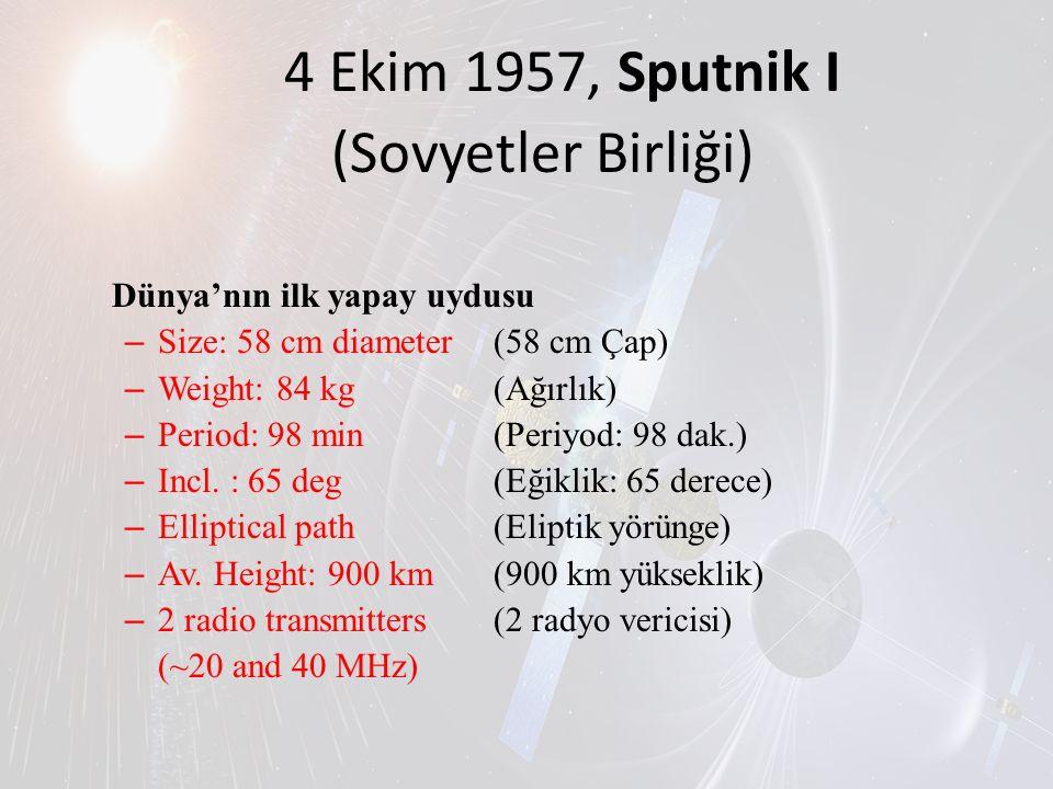 4 Ekim 1957, Sputnik I (Sovyetler Birliği) Dünya'nın ilk yapay uydusu