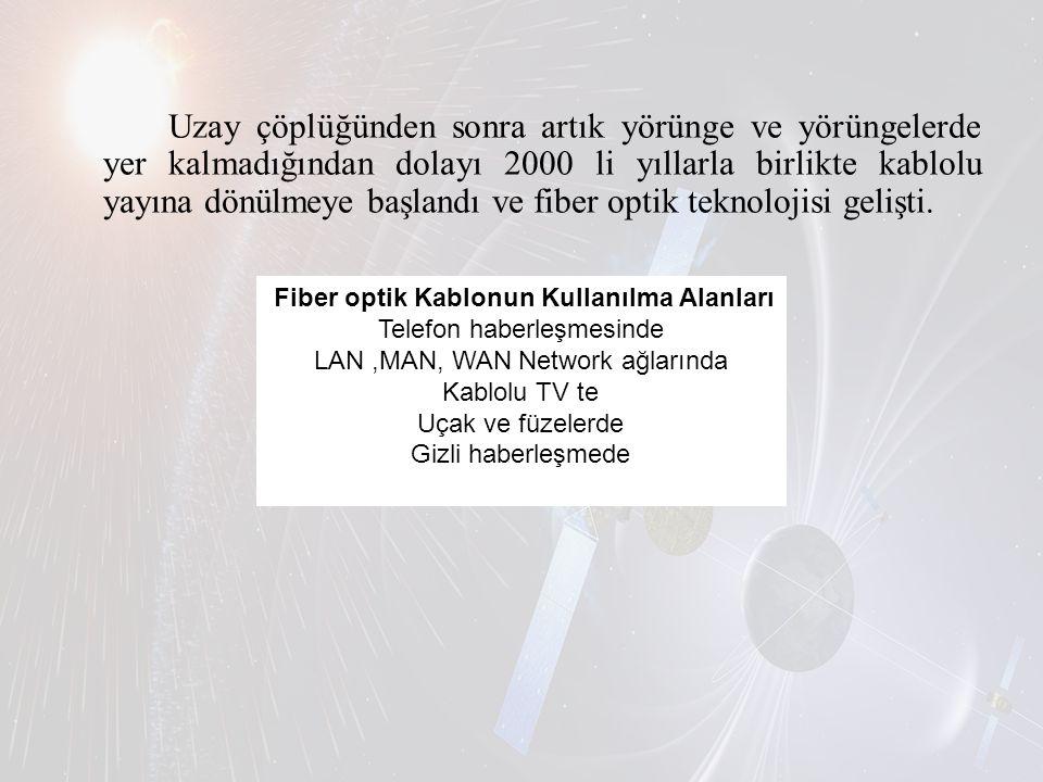 Fiber optik Kablonun Kullanılma Alanları
