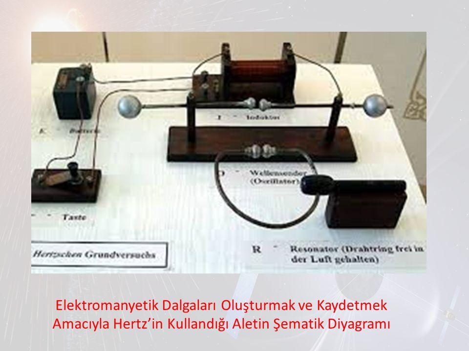 Elektromanyetik Dalgaları Oluşturmak ve Kaydetmek Amacıyla Hertz'in Kullandığı Aletin Şematik Diyagramı