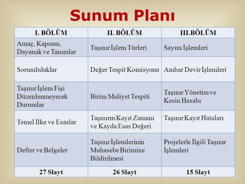Sunum Planı I. BÖLÜM II. BÖLÜM III.BÖLÜM