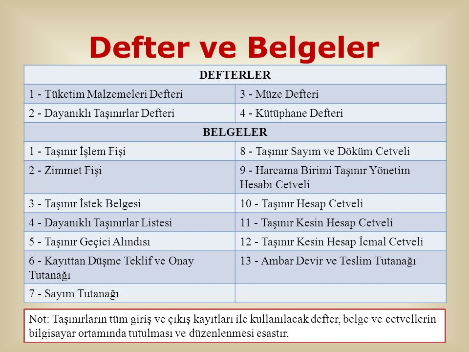 Defter ve Belgeler DEFTERLER 1 - Tüketim Malzemeleri Defteri